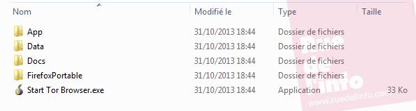 Dossier Tor - Rue de l'info