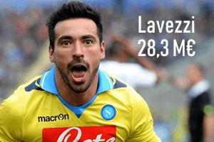 Salaire Lavezzi