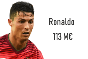Salaire Ronaldo