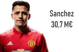 Salaire Sanchez